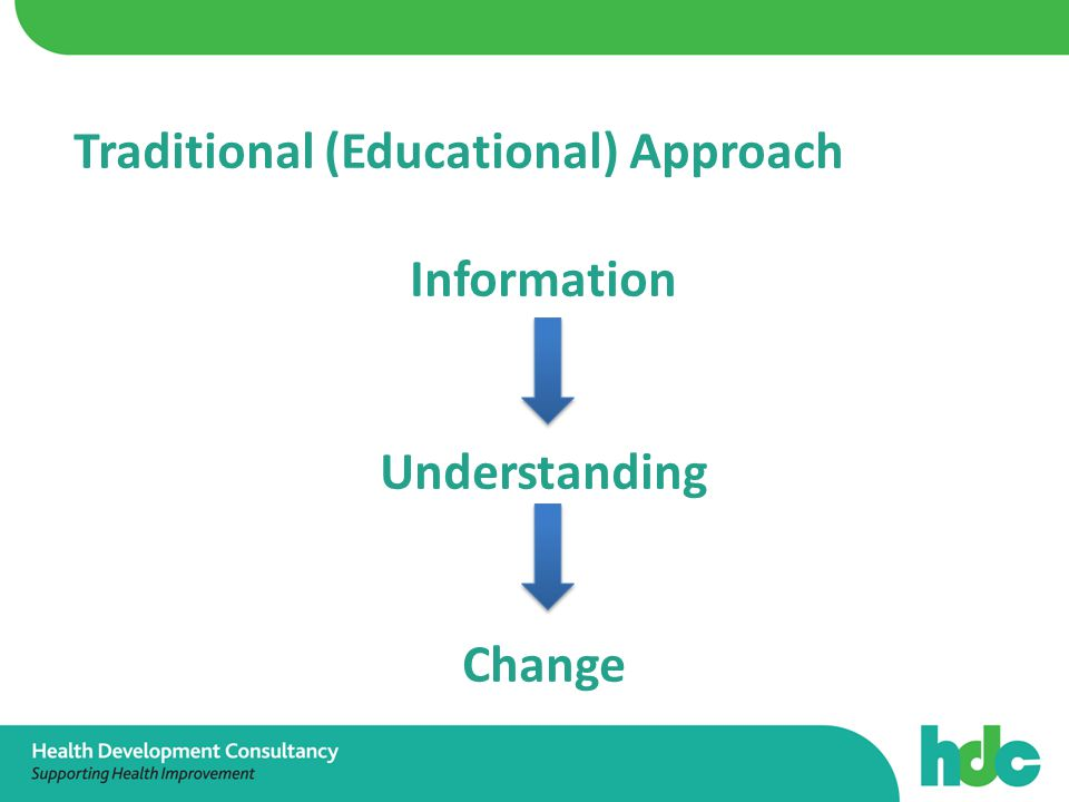 Traditional (Educational) Approach Information Understanding Change
