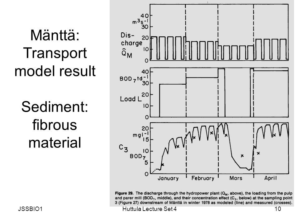 JSSBIO1Huttula Lecture Set 410 Mänttä: Transport model result Sediment: fibrous material