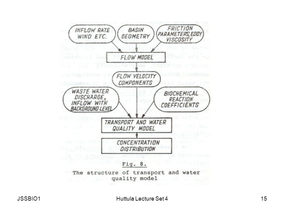 JSSBIO1Huttula Lecture Set 415