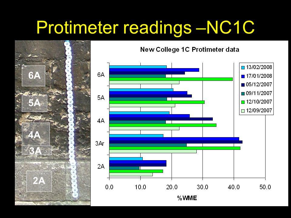 Protimeter readings –NC1C 6A 5A 4A 3A 2A