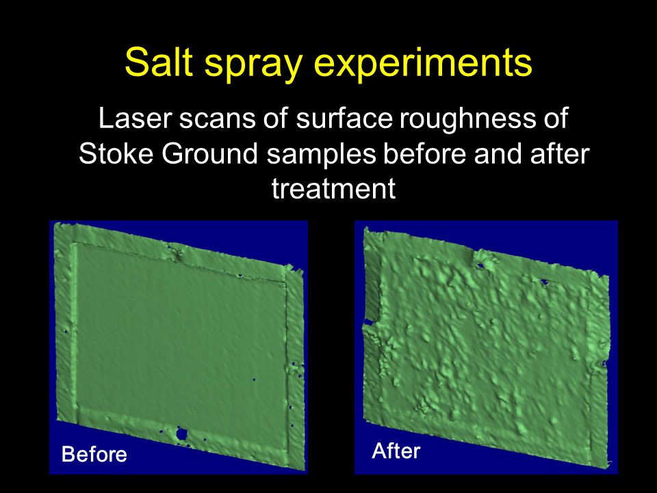 Before After Salt spray experiments Laser scans of surface roughness of Stoke Ground samples before and after treatment