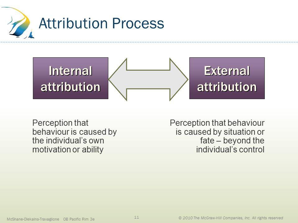 Attribution Process McShane-Olekalns-Travaglione OB Pacific Rim 3e © 2010 The McGraw-Hill Companies, Inc.