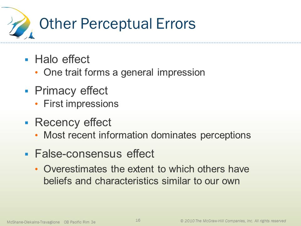 Other Perceptual Errors  Halo effect One trait forms a general impression  Primacy effect First impressions  Recency effect Most recent information dominates perceptions  False-consensus effect Overestimates the extent to which others have beliefs and characteristics similar to our own McShane-Olekalns-Travaglione OB Pacific Rim 3e © 2010 The McGraw-Hill Companies, Inc.