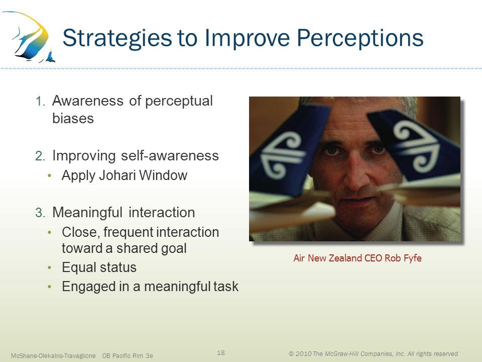 Strategies to Improve Perceptions 1. Awareness of perceptual biases 2.