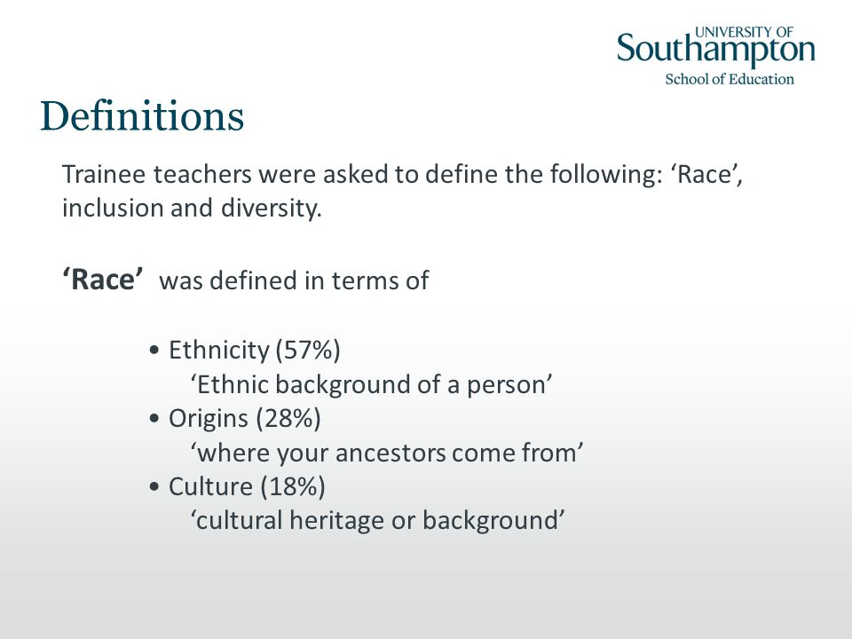 Definitions Trainee teachers were asked to define the following: 'Race', inclusion and diversity.