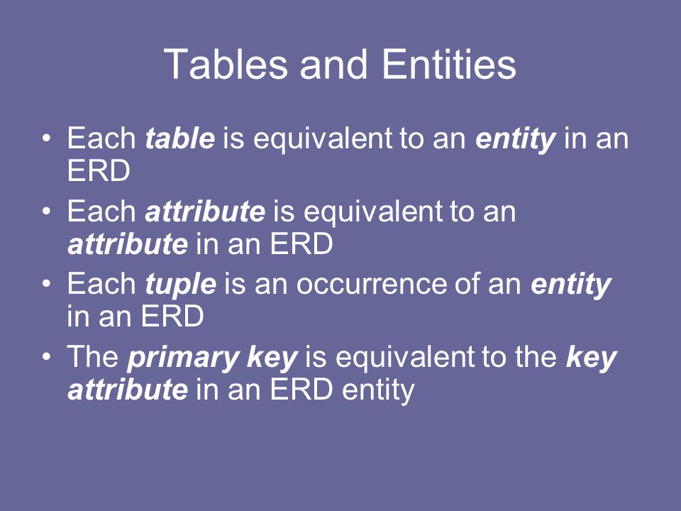 Tables and Entities Each table is equivalent to an entity in an ERD Each attribute is equivalent to an attribute in an ERD Each tuple is an occurrence of an entity in an ERD The primary key is equivalent to the key attribute in an ERD entity