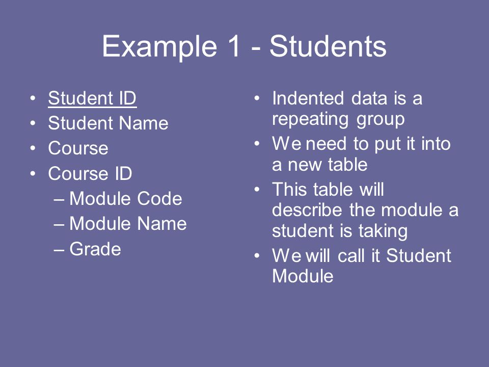 Example 1 - Students Student ID Student Name Course Course ID –Module Code –Module Name –Grade Indented data is a repeating group We need to put it into a new table This table will describe the module a student is taking We will call it Student Module