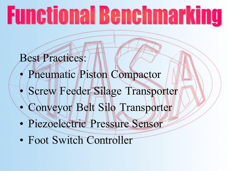 Best Practices: Pneumatic Piston Compactor Screw Feeder Silage Transporter Conveyor Belt Silo Transporter Piezoelectric Pressure Sensor Foot Switch Co