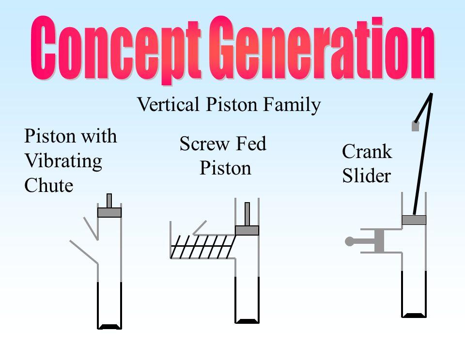 Piston with Vibrating Chute Crank Slider Vertical Piston Family Screw Fed Piston