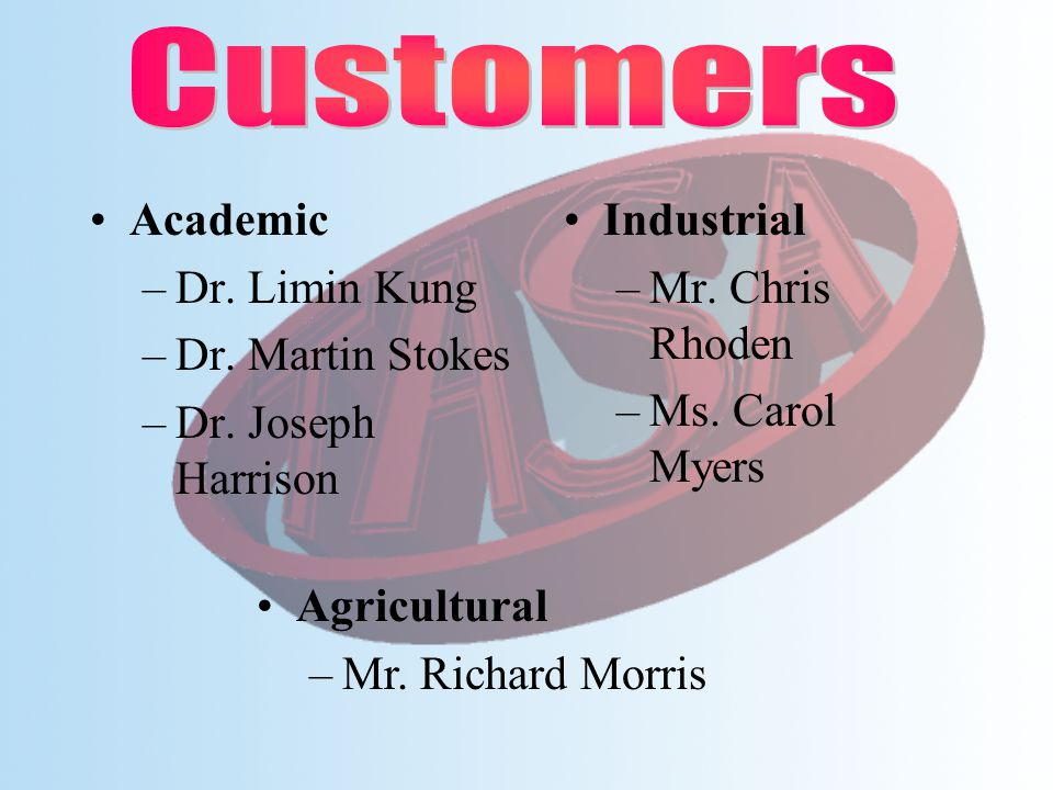 Academic –Dr. Limin Kung –Dr. Martin Stokes –Dr.