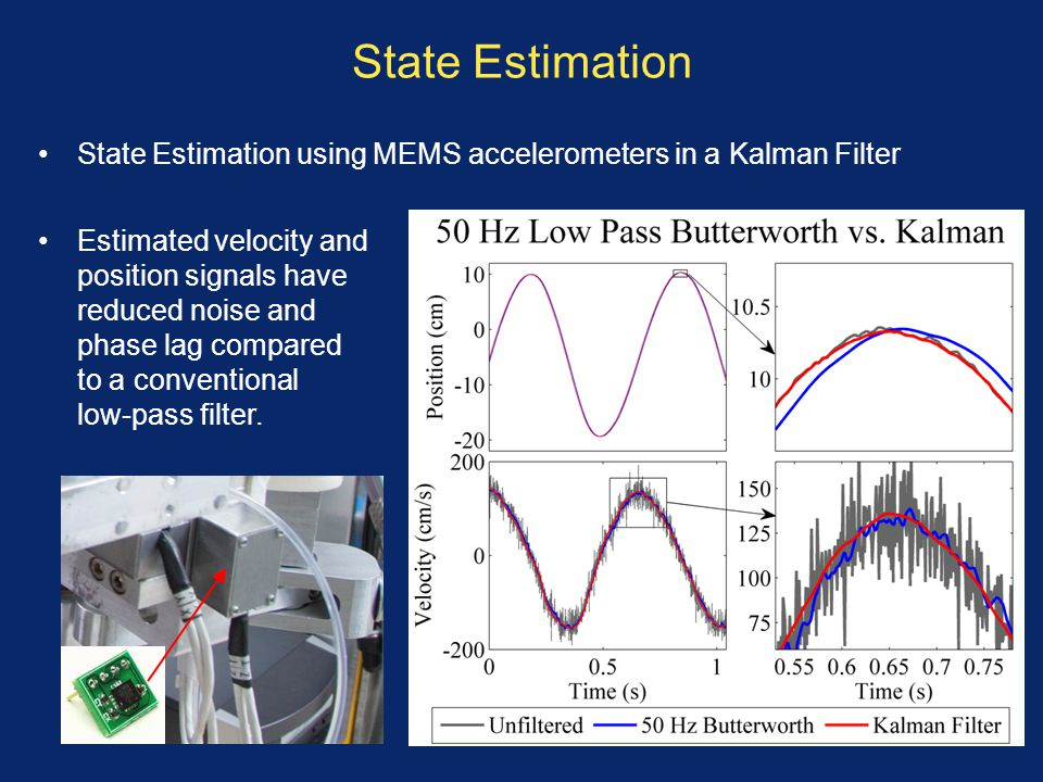 State Estimation State Estimation using MEMS accelerometers in a Kalman Filter Estimated velocity and position signals have reduced noise and phase la