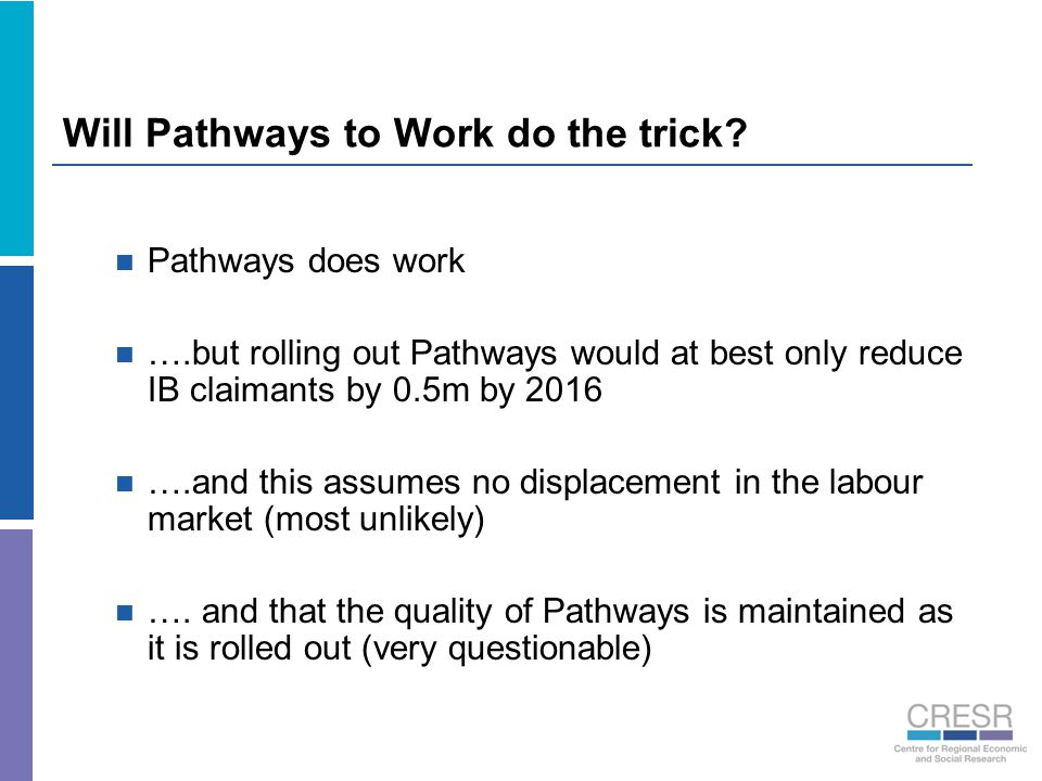 Will Pathways to Work do the trick? Pathways does work ….but rolling out Pathways would at best only reduce IB claimants by 0.5m by 2016 ….and this as