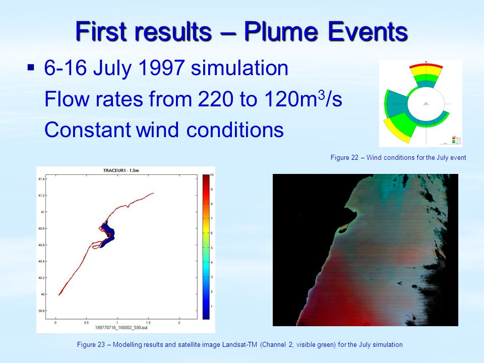   6-16 July 1997 simulation Flow rates from 220 to 120m 3 /s Constant wind conditions Figure 23 – Modelling results and satellite image Landsat-TM (