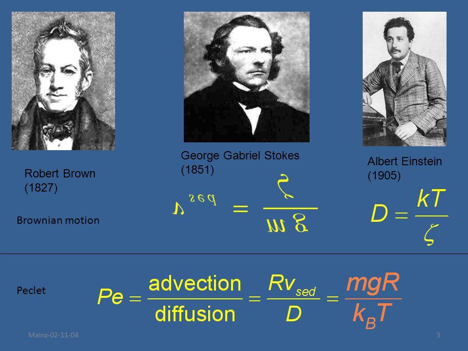 Mainz-02-11-043 George Gabriel Stokes (1851) Albert Einstein (1905) Peclet Robert Brown (1827) Brownian motion