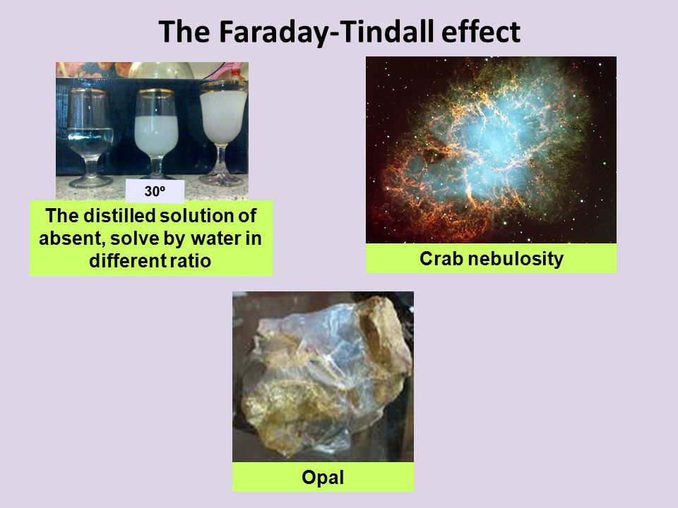 The Faraday-Tindall effect The distilled solution of absent, solve by water in different ratio 30º Crab nebulosity Opal