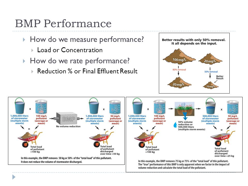 BMP Performance  How do we measure performance.