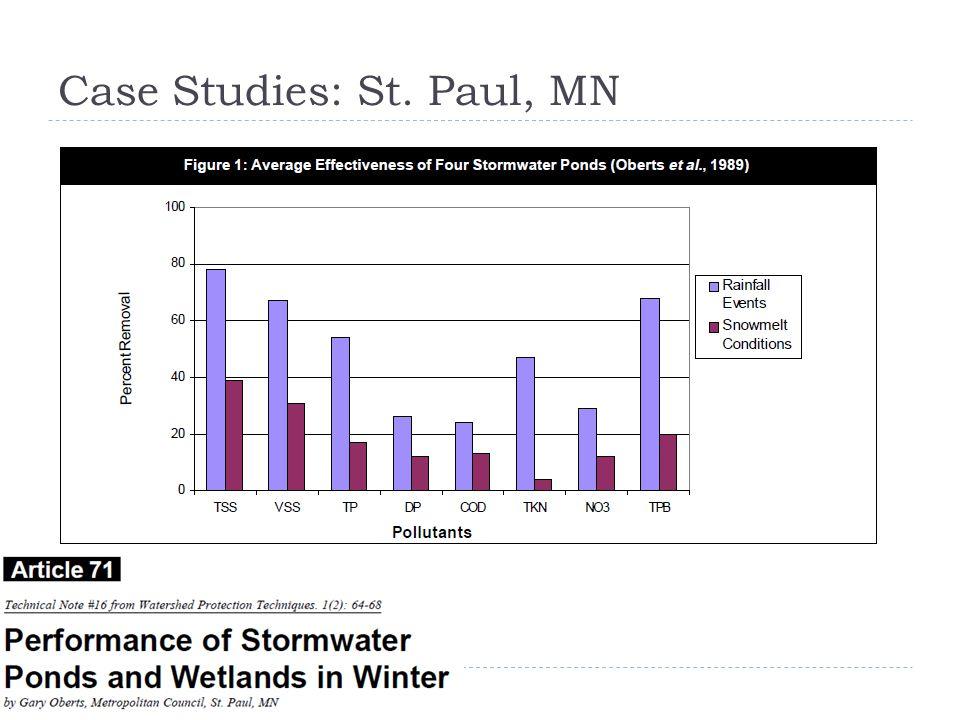 Case Studies: St. Paul, MN