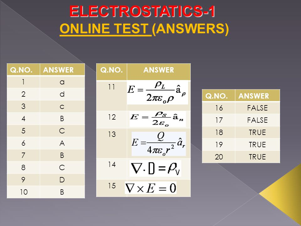 ELECTROSTATICS-1 ONLINE TEST (ANSWERS) Q.NO.ANSWER 1a 2d 3c 4B 5C 6A 7B 8C 9D 10B Q.NO.ANSWER 11 12 13 14 15 Q.NO.ANSWER 16FALSE 17FALSE 18TRUE 19TRUE 20TRUE