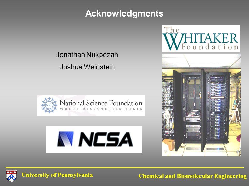 University of Pennsylvania Chemical and Biomolecular Engineering Acknowledgments Jonathan Nukpezah Joshua Weinstein