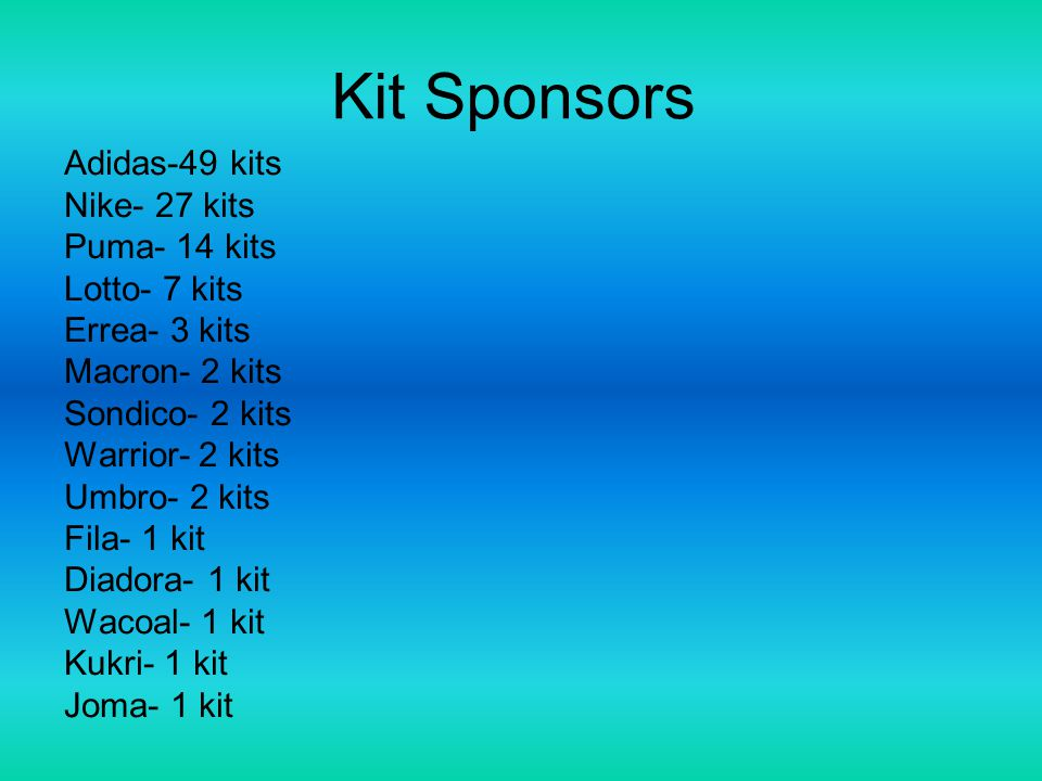 Kit Sponsors Adidas-49 kits Nike- 27 kits Puma- 14 kits Lotto- 7 kits Errea- 3 kits Macron- 2 kits Sondico- 2 kits Warrior- 2 kits Umbro- 2 kits Fila- 1 kit Diadora- 1 kit Wacoal- 1 kit Kukri- 1 kit Joma- 1 kit