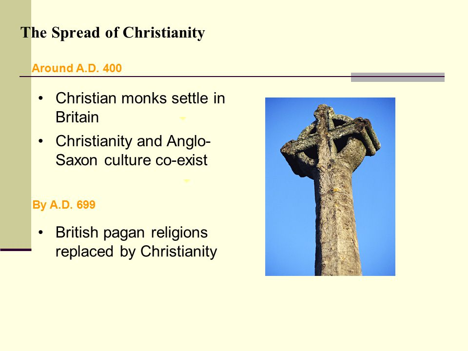 Christianity and Anglo- Saxon culture co-exist The Spread of Christianity Christian monks settle in Britain British pagan religions replaced by Christ