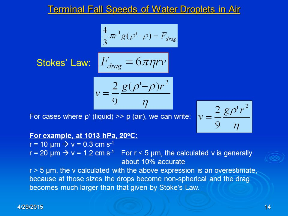 4/29/201514 Terminal Fall Speeds of Water Droplets in Air Stokes' Law: For cases where ρ' (liquid) >> ρ (air), we can write: For example, at 1013 hPa, 20 o C: r = 10 μm  v = 0.3 cm s -1 r = 20 μm  v = 1.2 cm s -1 For r < 5 μm, the calculated v is generally about 10% accurate r > 5 μm, the v calculated with the above expression is an overestimate, because at those sizes the drops become non-spherical and the drag becomes much larger than that given by Stoke's Law.