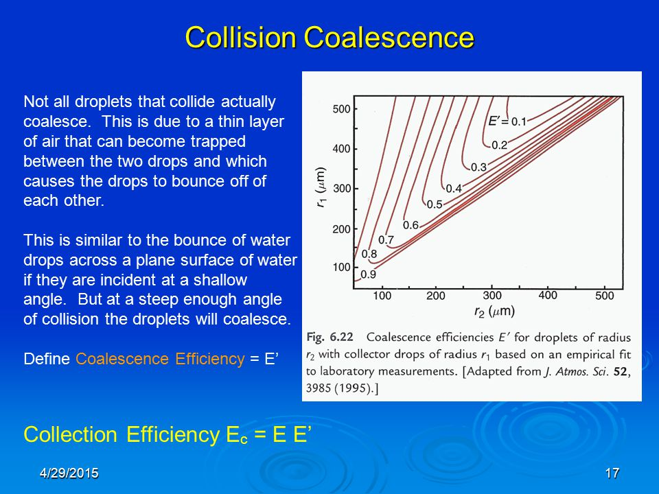 4/29/201517 Collision Coalescence Not all droplets that collide actually coalesce.