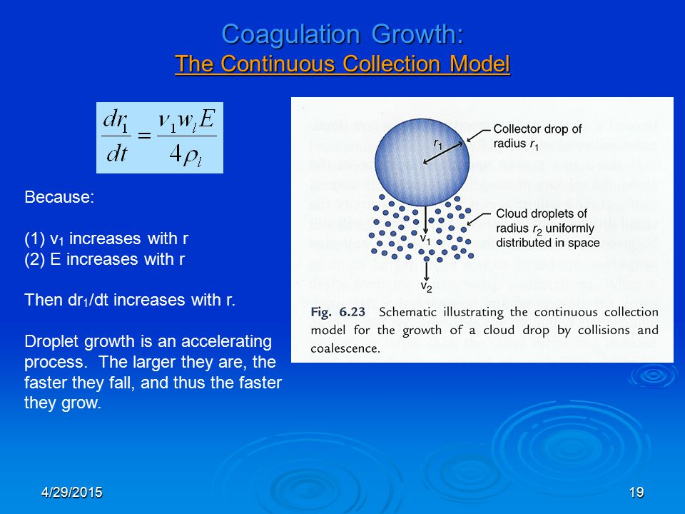 4/29/201519 Coagulation Growth: The Continuous Collection Model Because: (1)v 1 increases with r (2)E increases with r Then dr 1 /dt increases with r.