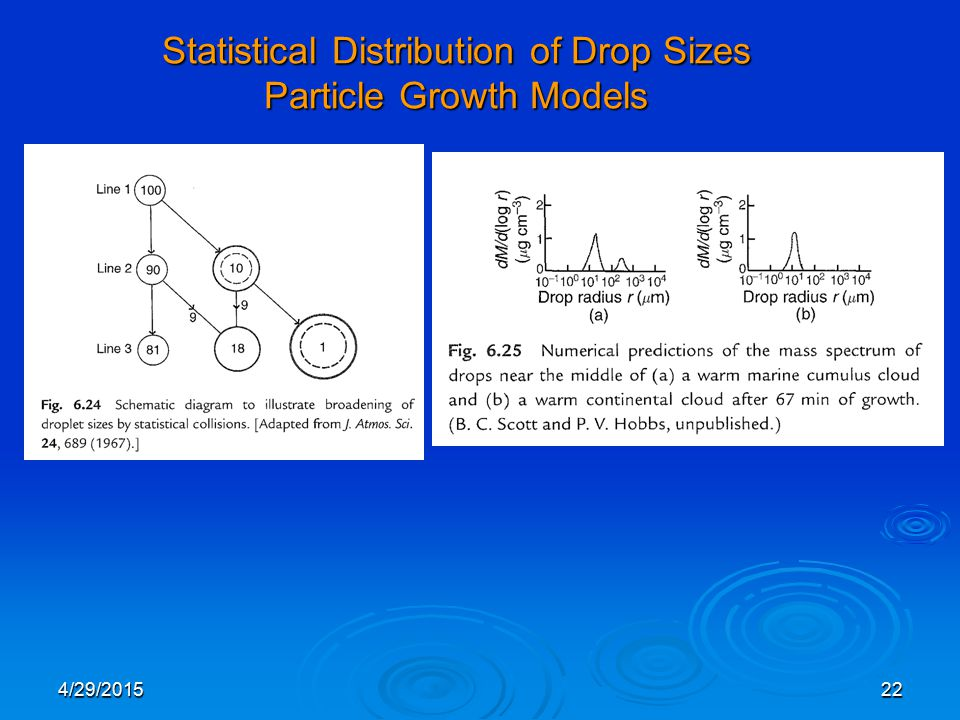 4/29/201522 Statistical Distribution of Drop Sizes Particle Growth Models