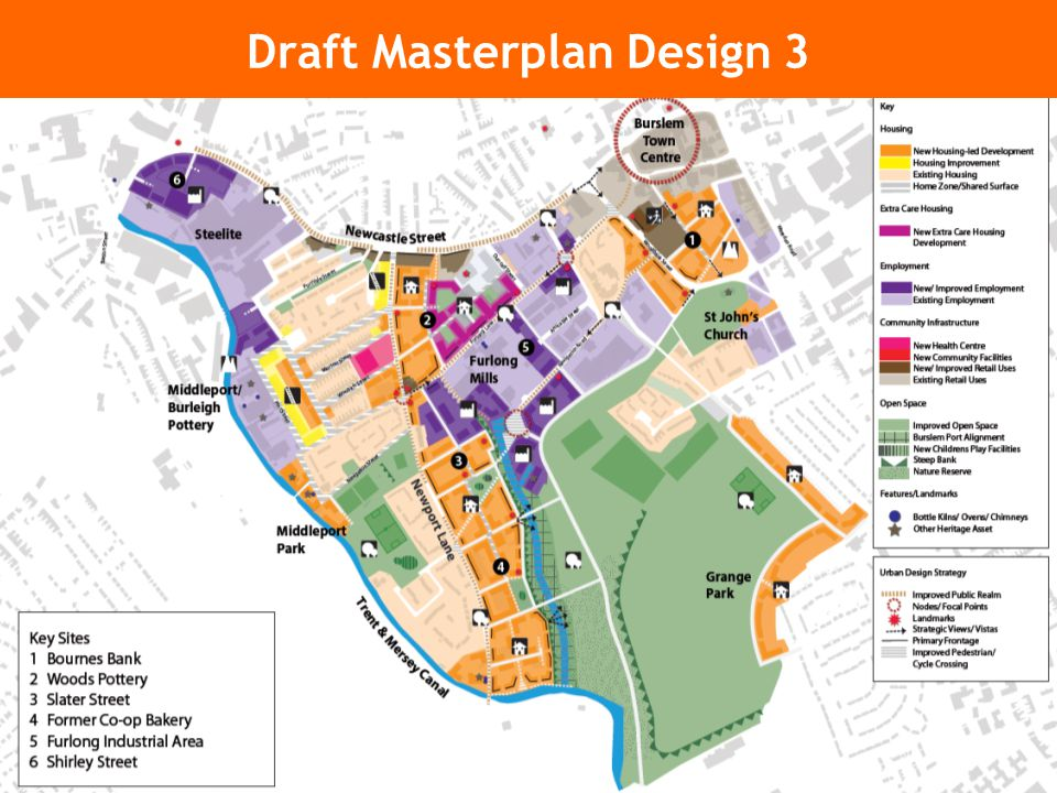 Where Does Reviewing Masterplans Fit In To HIA Screening  Scoping  Baseline and community profile  Evidence review  Stakeholder engagement  Analysis  Mitigation and enhancement  HIA Report or Public Health Statement  Follow up (monitoring and evaluation) Reviewing/ analysing the masterplan designs / drawings Part of HIA or can be done seperately?
