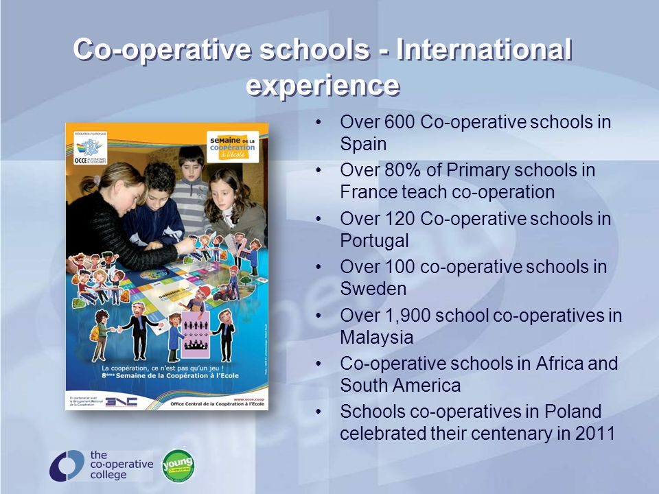 Co-operative schools - International experience Over 600 Co-operative schools in Spain Over 80% of Primary schools in France teach co-operation Over 1