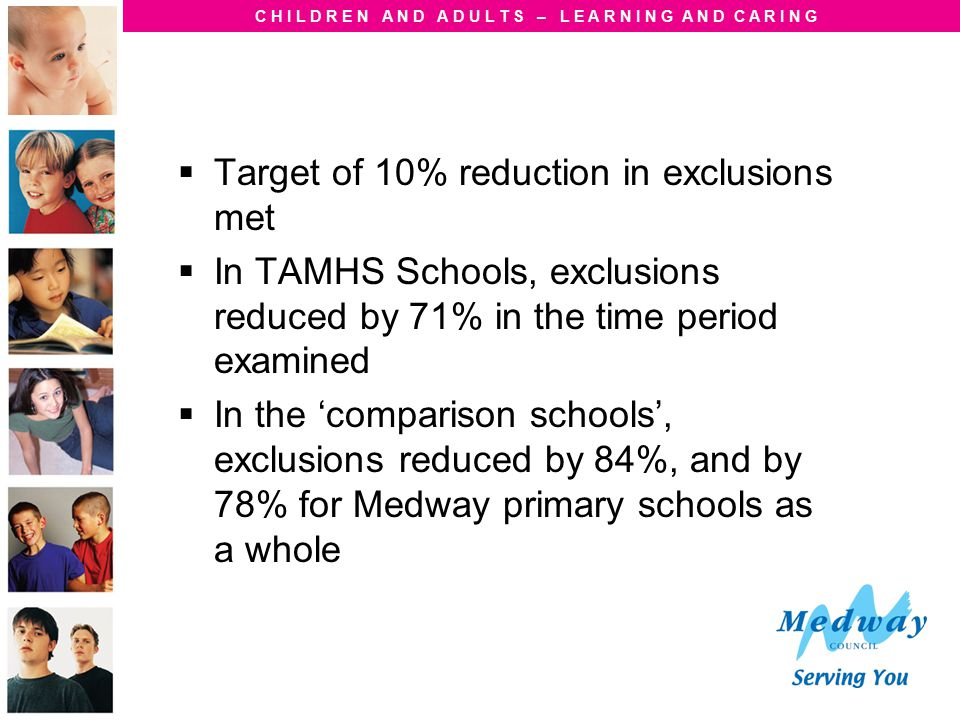 C H I L D R E N A N D A D U L T S – L E A R N I N G A N D C A R I N G  Target of 10% reduction in exclusions met  In TAMHS Schools, exclusions reduced by 71% in the time period examined  In the 'comparison schools', exclusions reduced by 84%, and by 78% for Medway primary schools as a whole