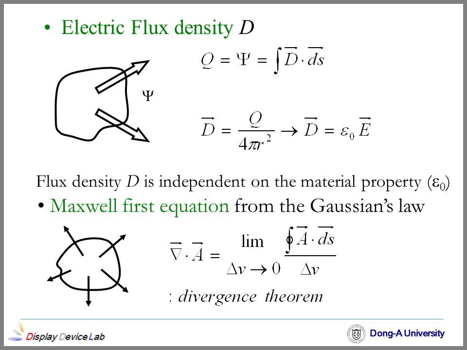Display Device Lab Dong-A University Electric Flux density D  Flux density D is independent on the material property (  0 ) Maxwell first equation f