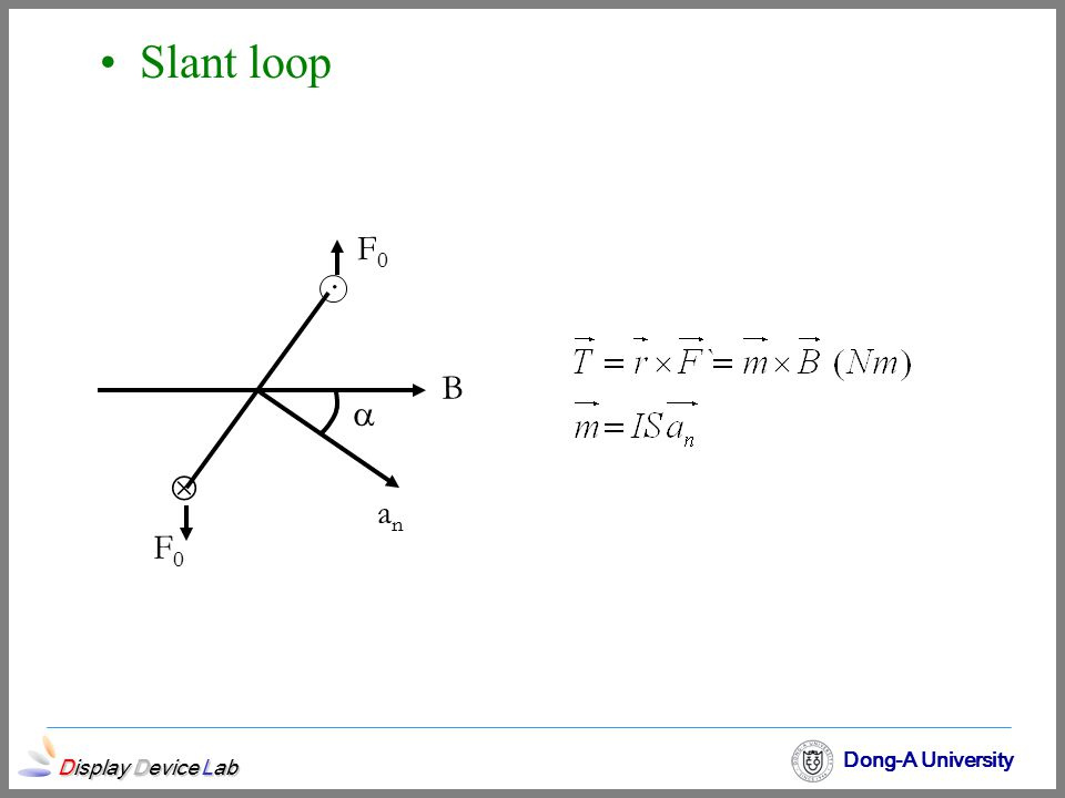 Display Device Lab Dong-A University Slant loop   anan B F0F0 F0F0 
