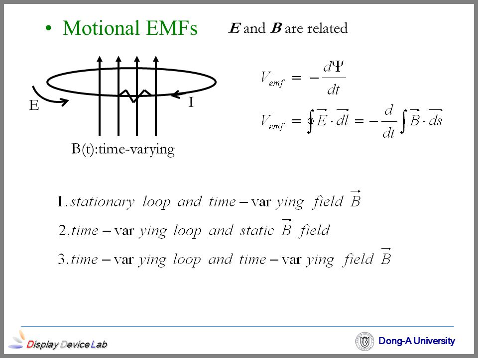Display Device Lab Dong-A University Motional EMFs E and B are related B(t):time-varying I E