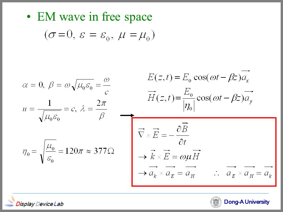 Display Device Lab Dong-A University EM wave in free space