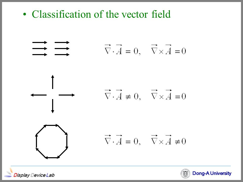 Display Device Lab Dong-A University Classification of the vector field