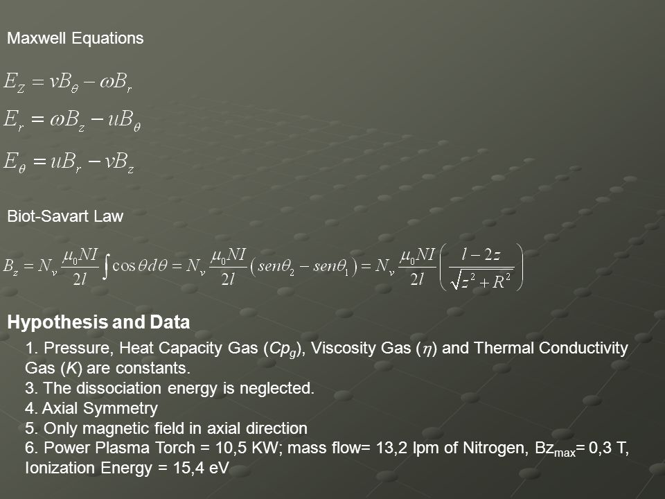 Hypothesis and Data Maxwell Equations Biot-Savart Law 1. Pressure, Heat Capacity Gas (Cp g ), Viscosity Gas (  ) and Thermal Conductivity Gas (K) are