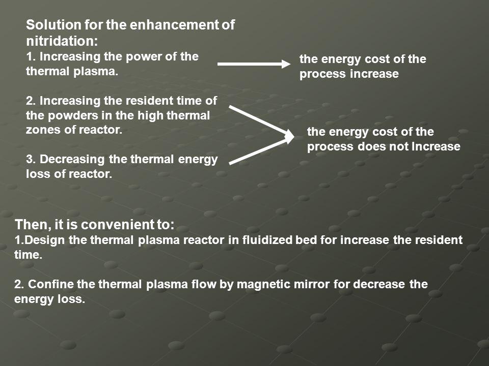 Electronic Temperature Profile Pressure = 1 atmosphere (101325 Pa) Pressure = 1 Torr (133 Pa)