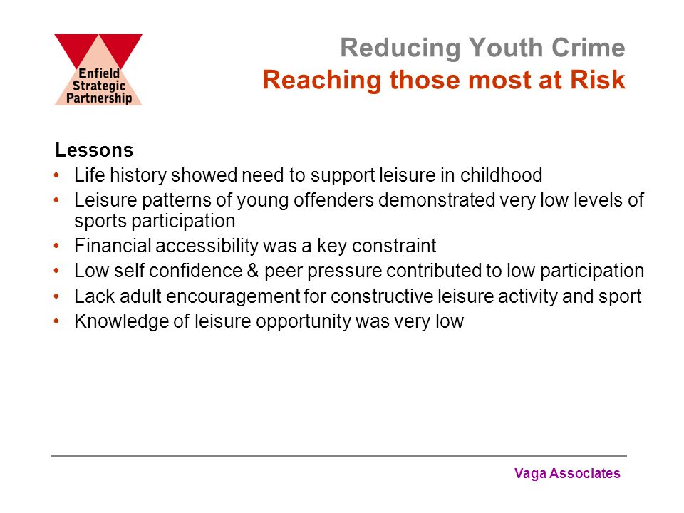 Vaga Associates Reducing Youth Crime Reaching those most at Risk Lessons Life history showed need to support leisure in childhood Leisure patterns of young offenders demonstrated very low levels of sports participation Financial accessibility was a key constraint Low self confidence & peer pressure contributed to low participation Lack adult encouragement for constructive leisure activity and sport Knowledge of leisure opportunity was very low