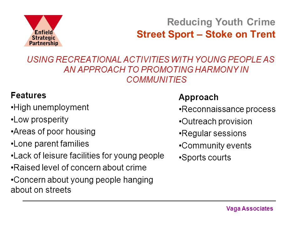 Vaga Associates Reducing Youth Crime Street Sport – Stoke on Trent USING RECREATIONAL ACTIVITIES WITH YOUNG PEOPLE AS AN APPROACH TO PROMOTING HARMONY IN COMMUNITIES Features High unemployment Low prosperity Areas of poor housing Lone parent families Lack of leisure facilities for young people Raised level of concern about crime Concern about young people hanging about on streets Approach Reconnaissance process Outreach provision Regular sessions Community events Sports courts