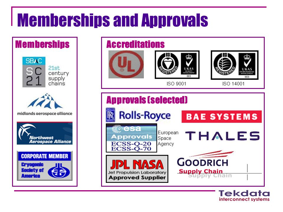 Memberships and Approvals ISO 9001ISO 14001 AccreditationsMemberships Approvals (selected) European Space Agency