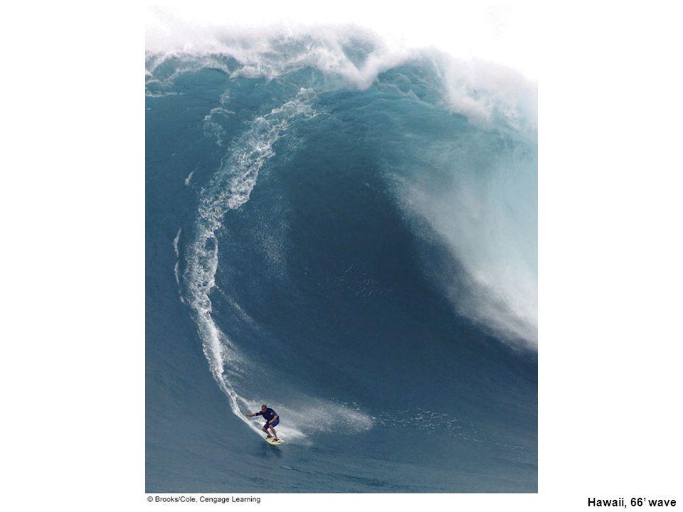 Hawaii, 66' wave