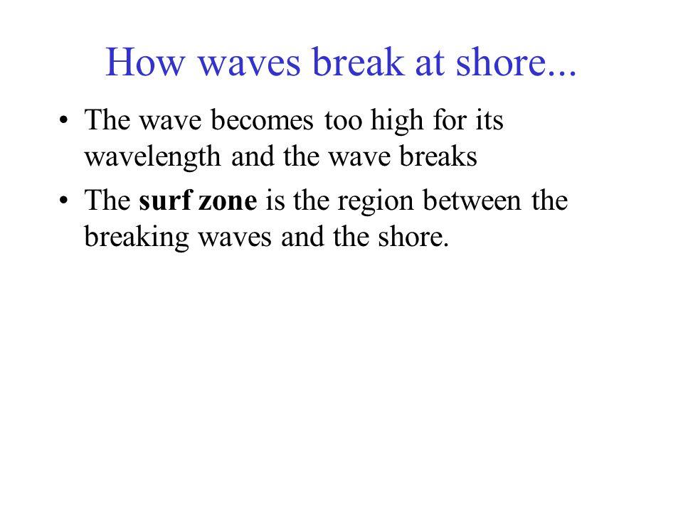 How waves break at shore...