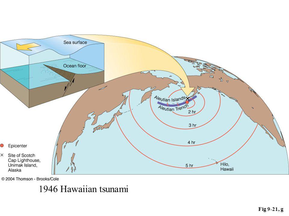 Fig 9-21, g 1946 Hawaiian tsunami