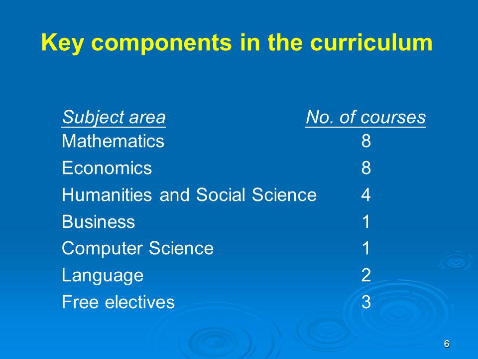 6 Key components in the curriculum Subject area No.