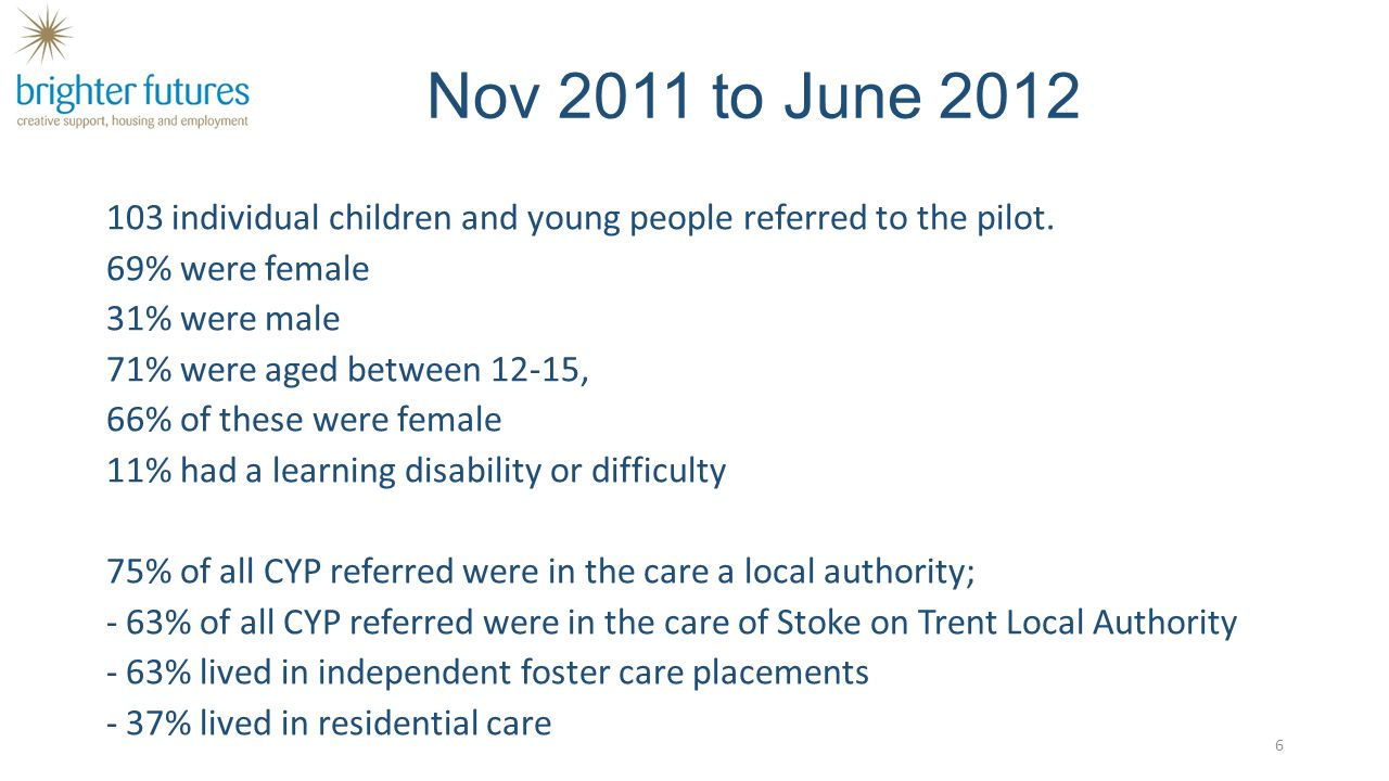Nov 2011 to June 2012 103 individual children and young people referred to the pilot. 69% were female 31% were male 71% were aged between 12-15, 66% o