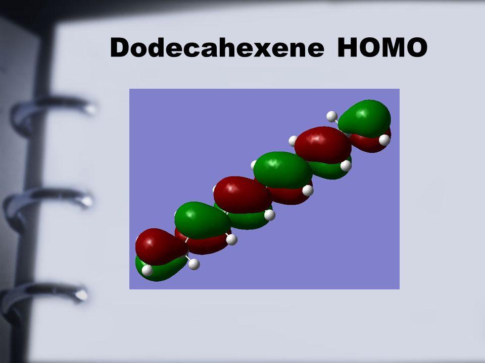 Dodecahexene HOMO