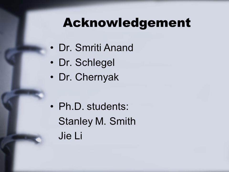 Acknowledgement Dr. Smriti Anand Dr. Schlegel Dr. Chernyak Ph.D. students: Stanley M. Smith Jie Li