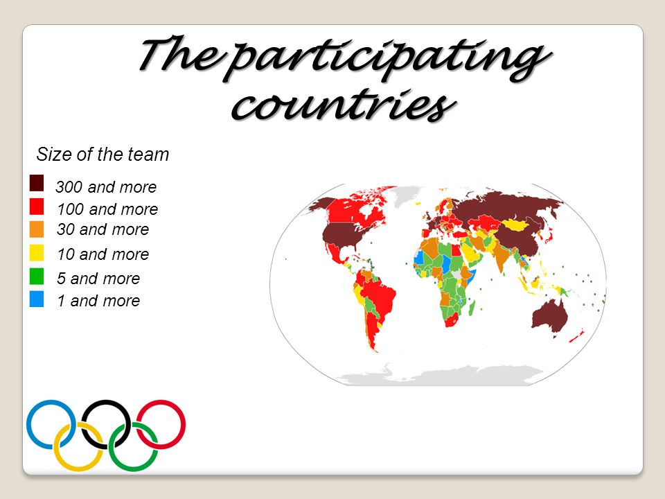 The participating countries Size of the team 300 and more 100 and more 30 and more 10 and more 5 and more 1 and more